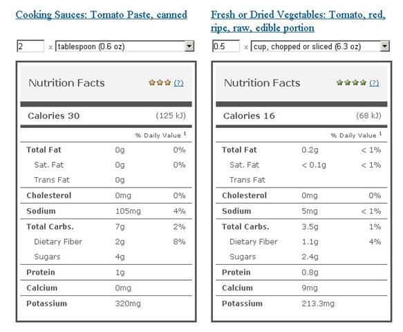 pizza-veggie-comparison