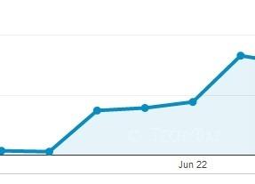 Analytics_Return
