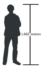 human-height